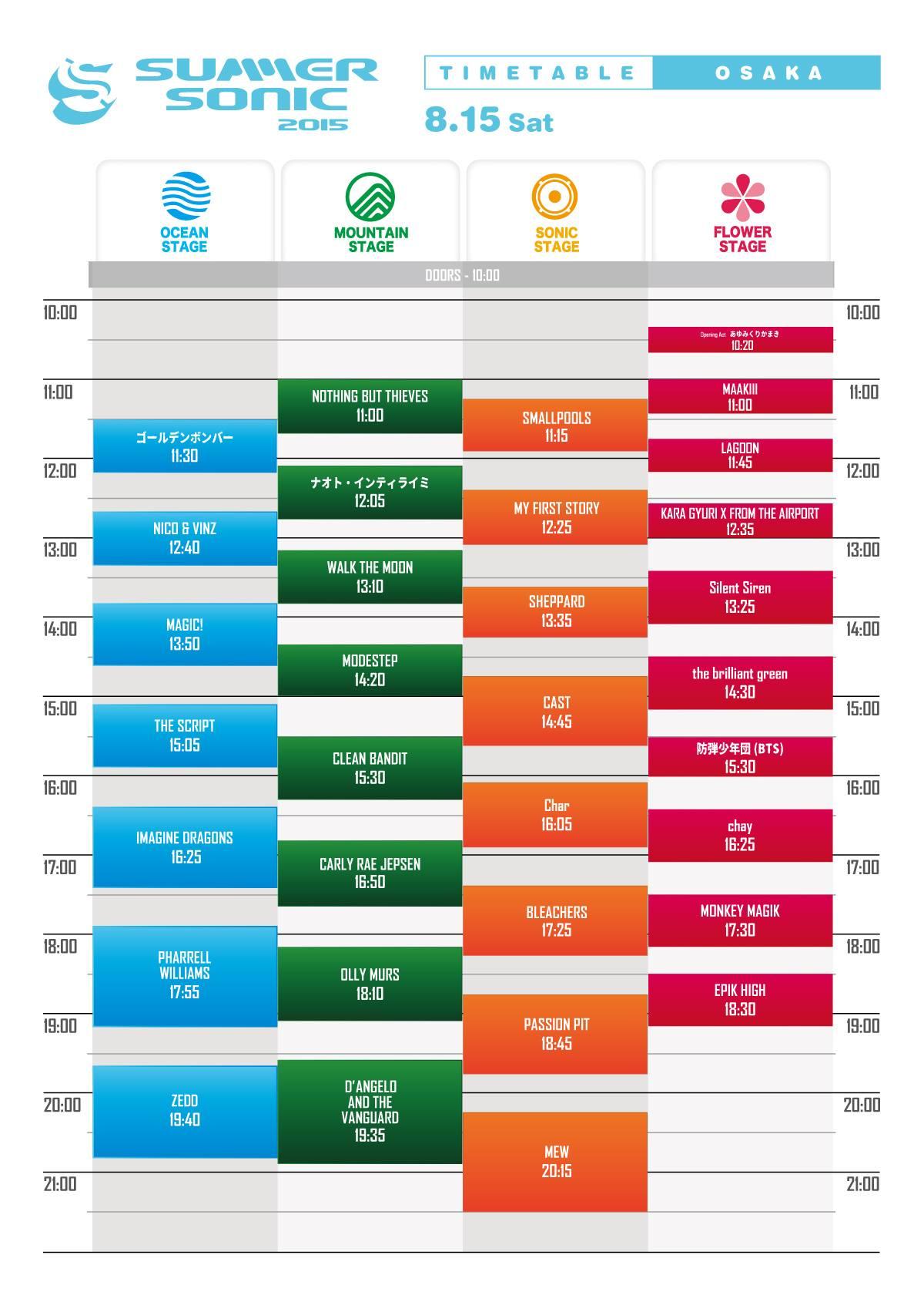 SUMMER SONIC 2015 8 15 Osaka