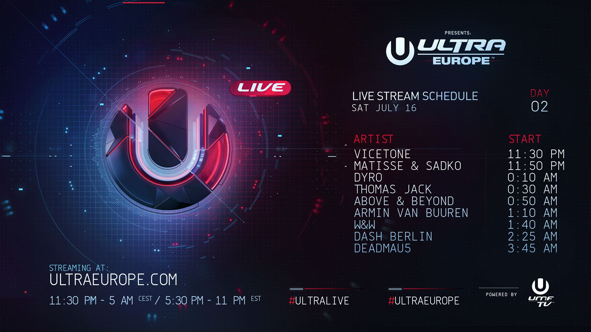 Ultra Europe livestream day2