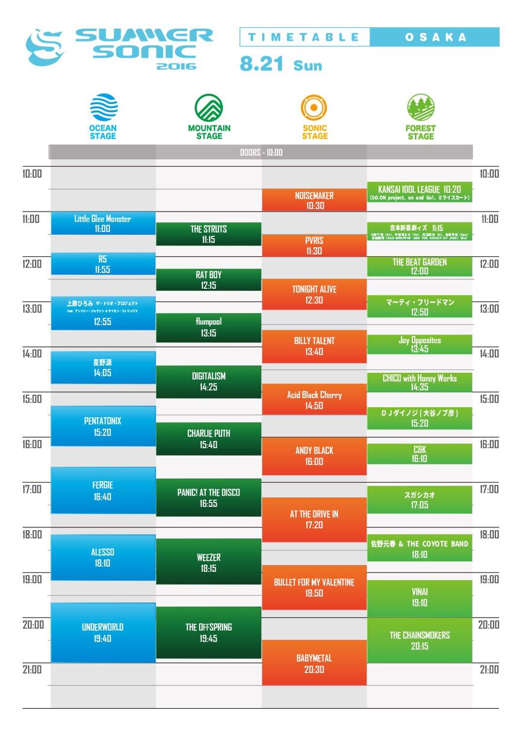 SUMMER SONIC 2016 OSAKA 8.21 SUN