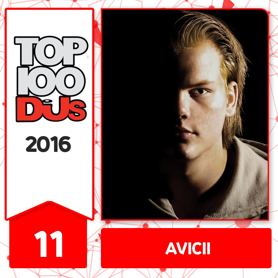 avicii-2016s-top-100-djs